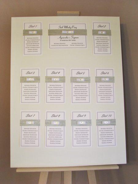 Plan stołów Wiki